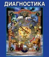 Астродиагностика. Ръководство за лекуване, Макс Хайндел, Аугуста Фос Хайндел